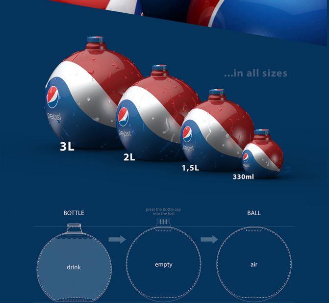 """El diseñador Tomislav Zvonarix, ha diseñado un concepto para el empaque """"botella"""" de Pepsi"""