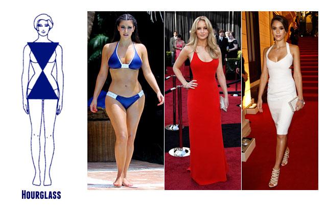 ¿Cómo identificar tu tipo de cuerpo?
