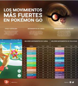 ataques pokemon