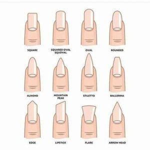 uñas perfectas, manicura en casa, formas de las uñas